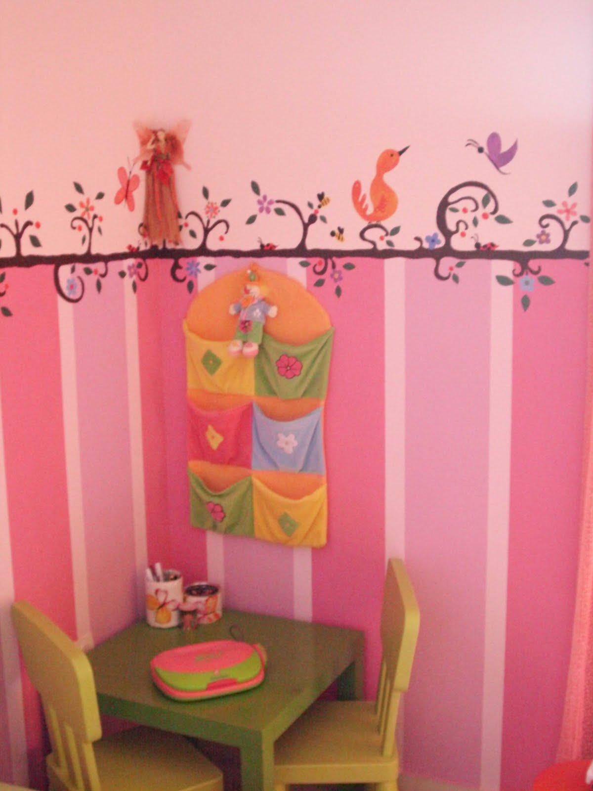 Ζωγραφίστε το παιδικό δωμάτιο