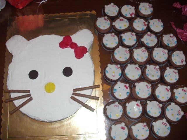 Πάρτι Hello kitty