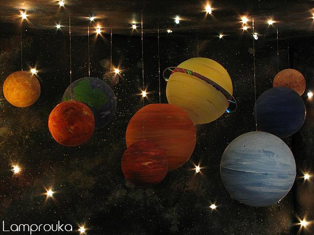 Κατασκευή τρισδιάστατου ηλιακού συστήματος με πλανήτες, γαλαξίες και φωτεινά άστρα.