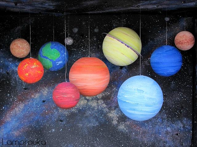 Κατασκευή ηλιακό σύστημα με πλανήτες.