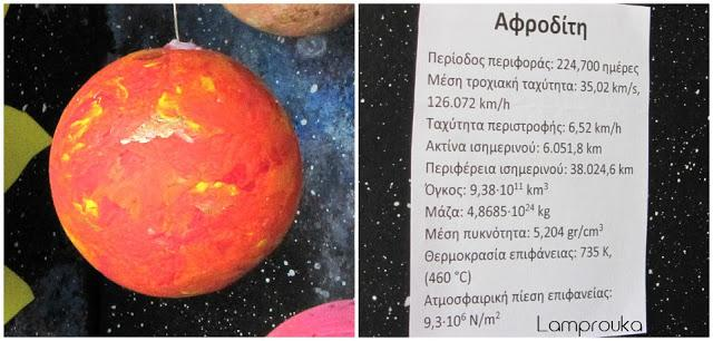 Πληροφορίες για τον πλανήτη Αφροδίτη.
