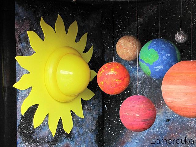 Κατασκευή τρισδιάστατου ηλιακού συστήματος με πλανήτες και φωτεινά αστέρια