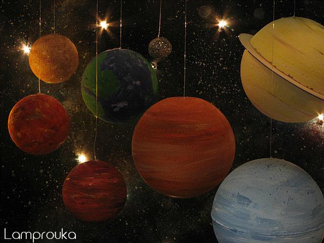 Τρισδιάστατο ηλιακό σύστημα.
