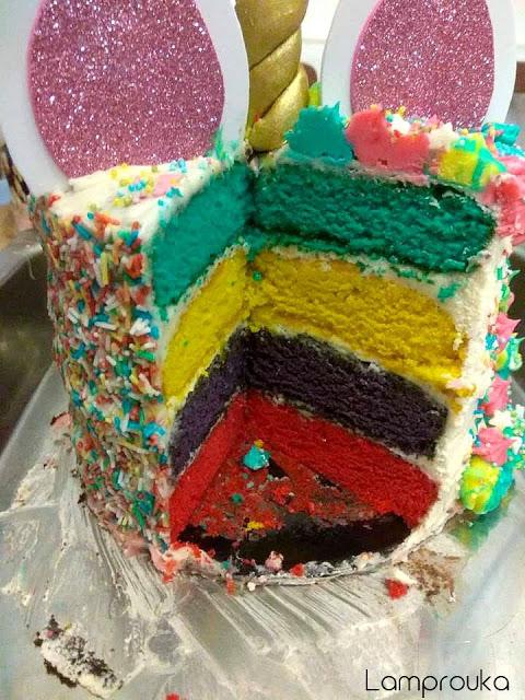 Το εσωτερικό της τούρτας ουράνιο τόξο